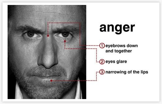 Anger Control