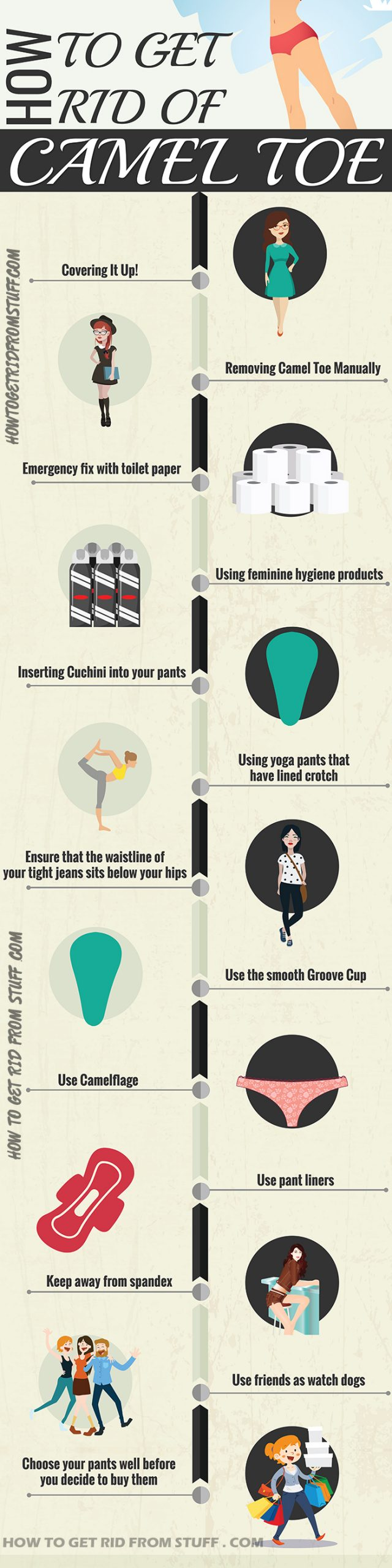 how to get rid of camel toe infographic