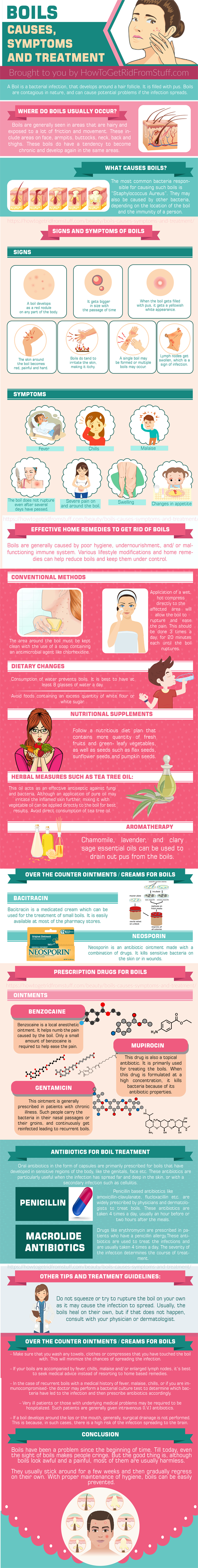 get rid of boils infograph